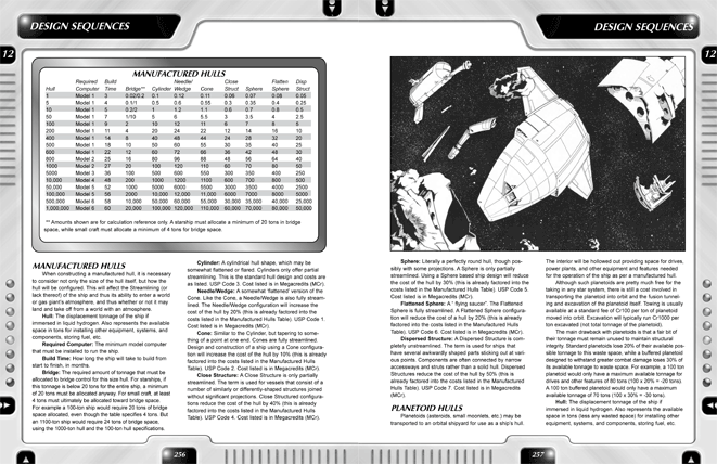 Traveller's Handbook pages 256-257